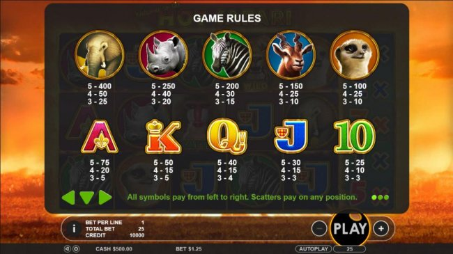 Slot game symbols paytable - All symbols pay from left-to-right. Scatter pays on any position by Free Slots 247