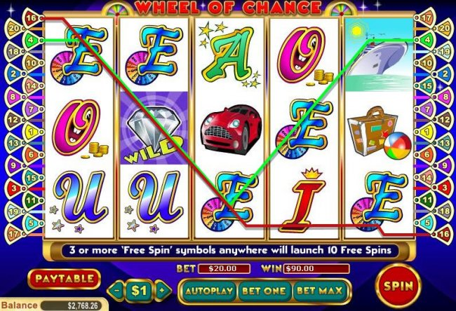 Wheel of Chance 5 Reel by Free Slots 247
