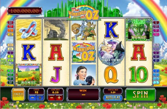 The Winnings of OZ by Free Slots 247