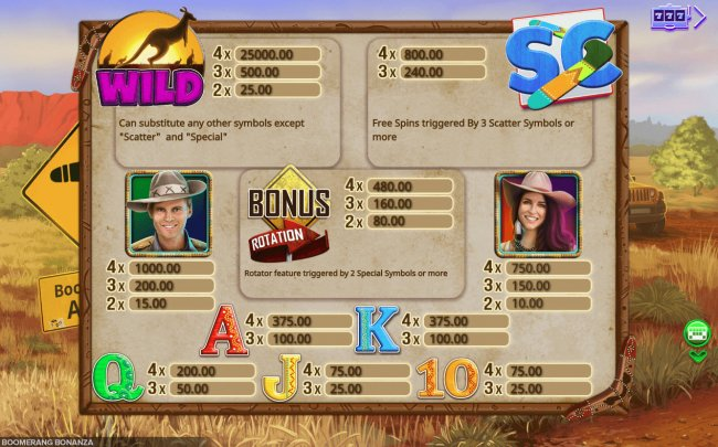 Paytable - Free Slots 247