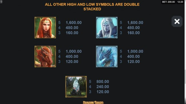 Paytable - High Value Symbols - Free Slots 247