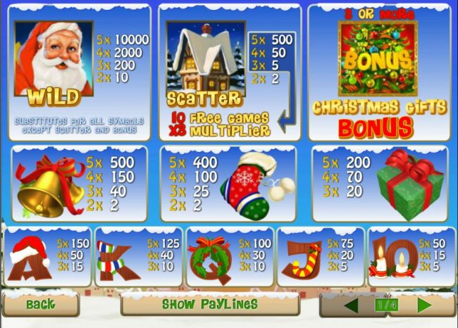 paytable offering wilds, scatters, free games, bonus and a 10,000x max payout - Free Slots 247