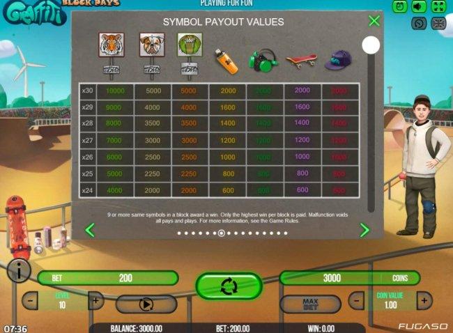 Symbol Payout Values - Free Slots 247