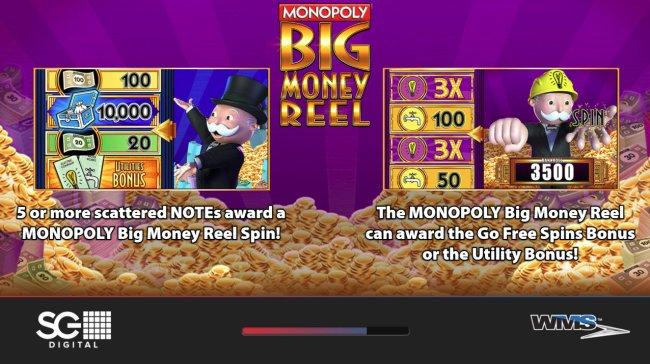 Monopoly Big Money Reel by Free Slots 247