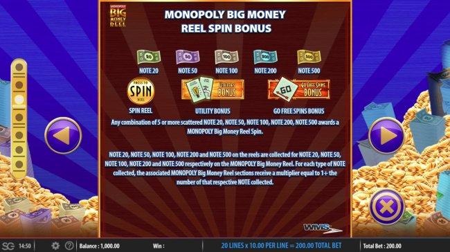 Free Slots 247 image of Monopoly Big Money Reel