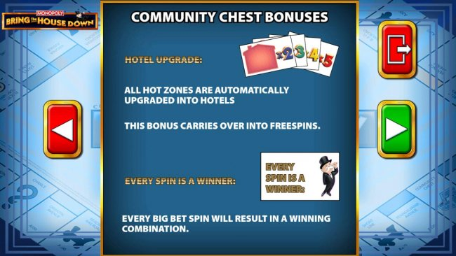 Free Slots 247 image of Monopoly Bring the House Down