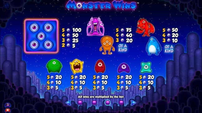 Monster Wins by Free Slots 247