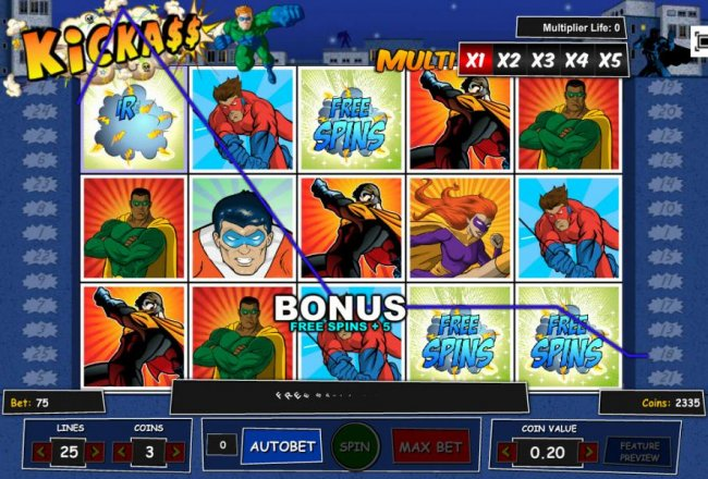 Free Slots 247 - Five Free Spins Awrded