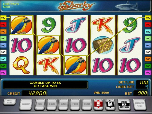 Sharky by Free Slots 247