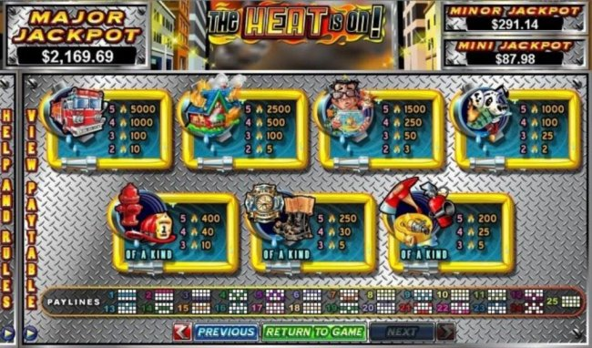 Free Slots 247 - Slot game symbols paytable and payline diagrams