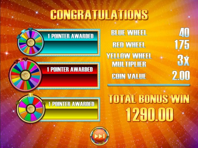 Free Slots 247 - Total Bonus paid out 1290.00