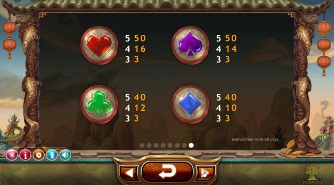 Free Slots 247 image of Monkey King