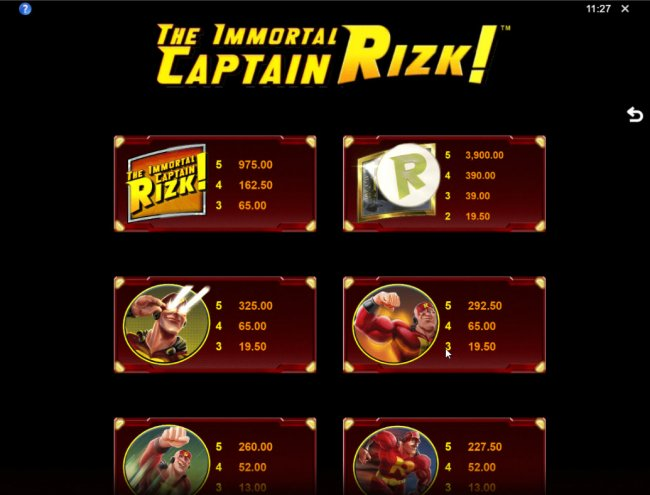 Images of The Immortal Captain Rizk!