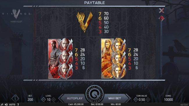 Vikings by Free Slots 247