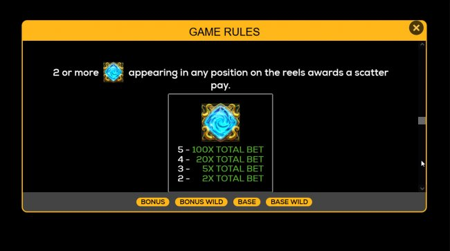 Scatter Symbol Rules - Free Slots 247