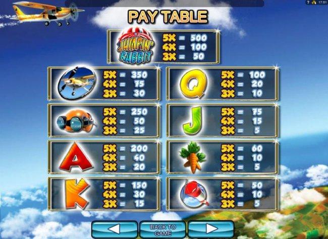 Free Slots 247 image of Jumpin Rabbit