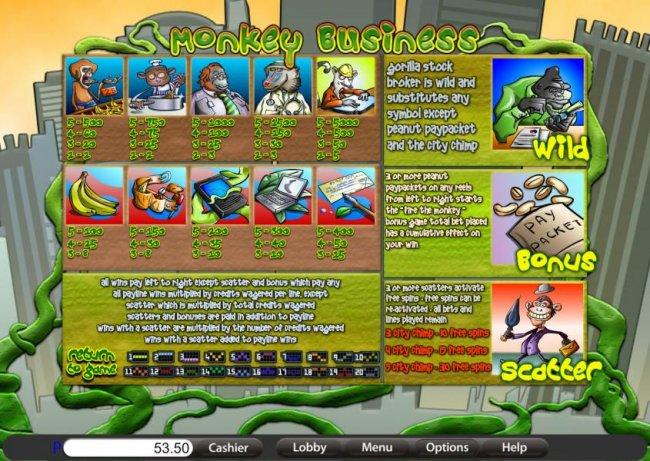 Free Slots 247 image of Monkey Business