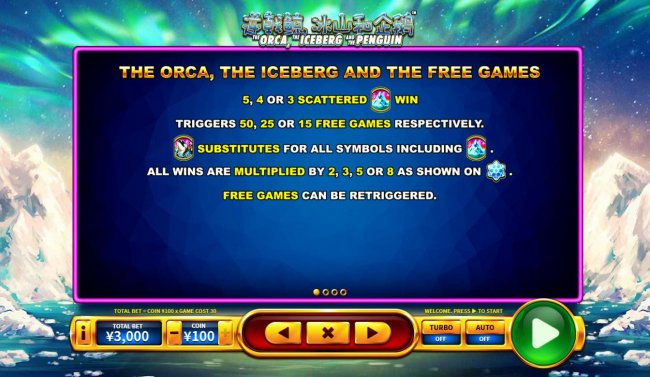 The ORCA, the ICEBERG and the PENGUIN by Free Slots 247