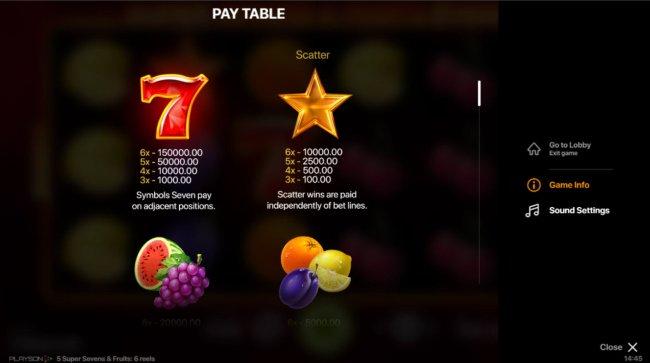 Super Sevens & Fruits 6 Reels screenshot