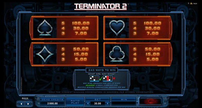 low symbols paytable by Free Slots 247