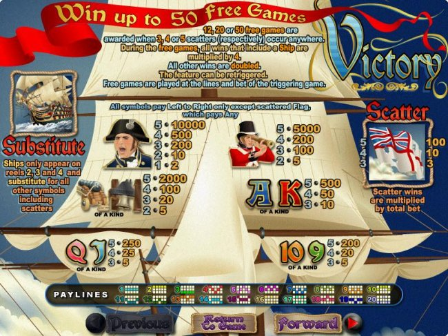 Free Slots 247 image of Victory