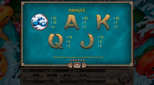 Koi Gate by Free Slots 247