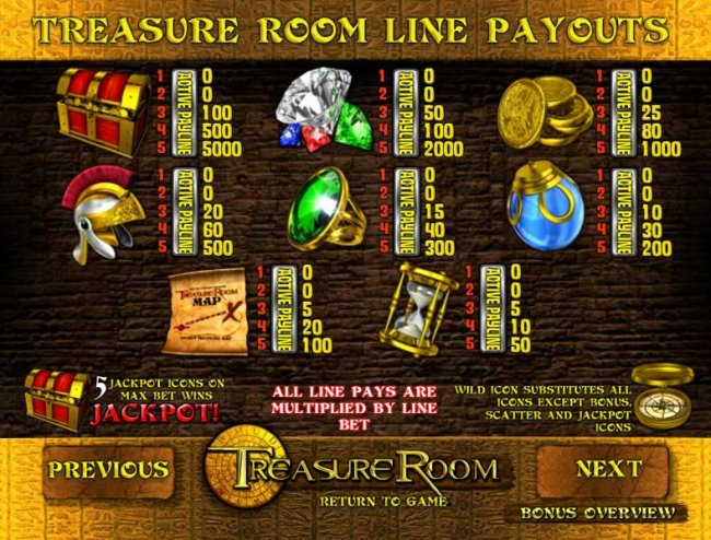 Images of Treasure Room