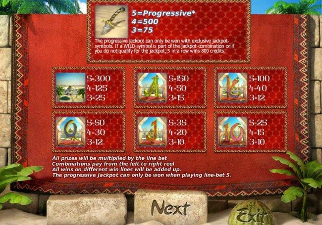 Free Slots 247 image of Alawin