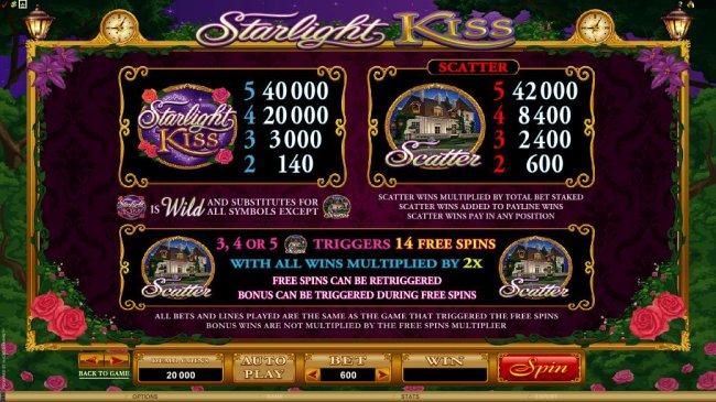Free Slots 247 image of Starlight Kiss