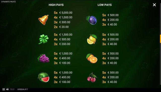 Free Slots 247 image of Dynamite Fruits