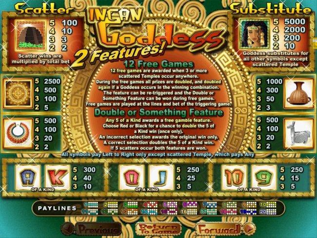 Free Slots 247 image of Incan Goddess