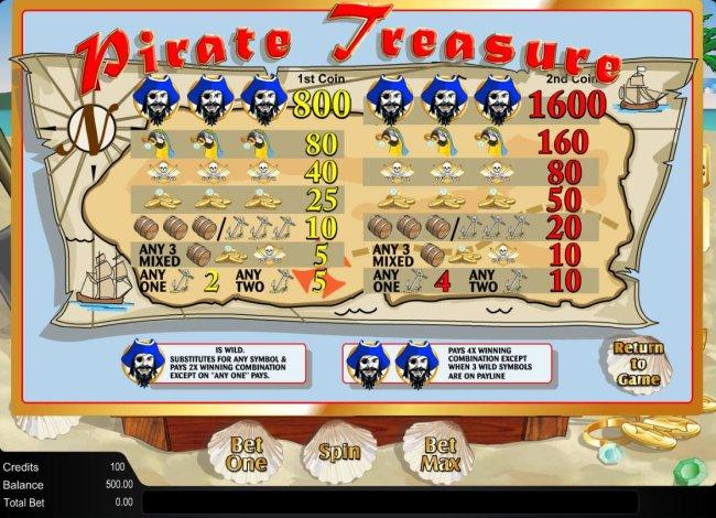 Pirate Treasure screenshot