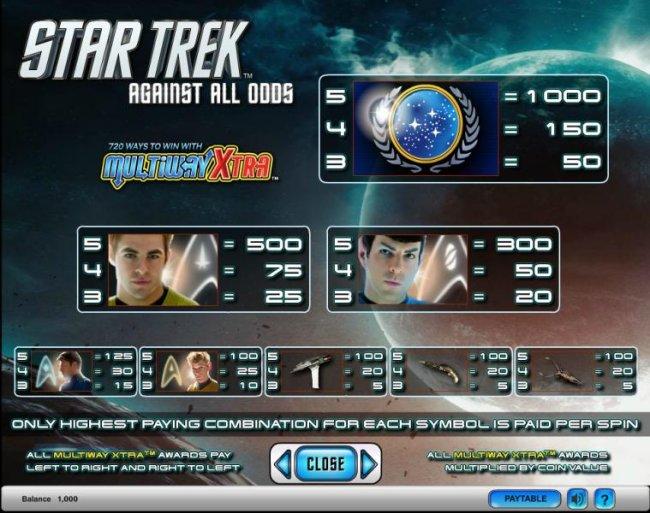 Star Trek - Against All Odds by Free Slots 247