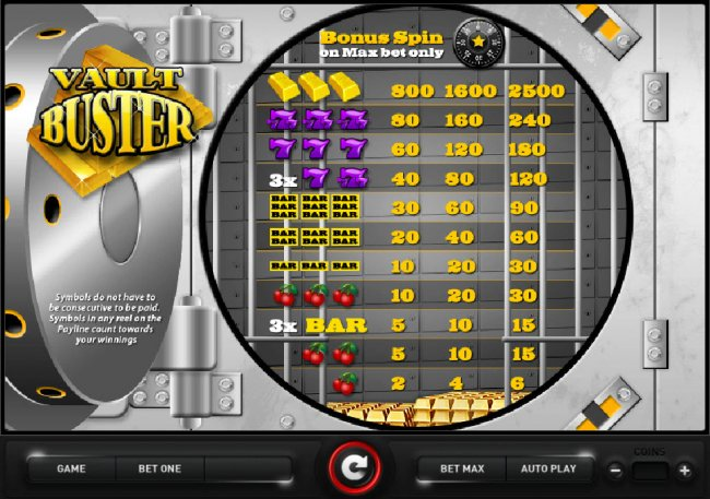 Vault Buster by Free Slots 247