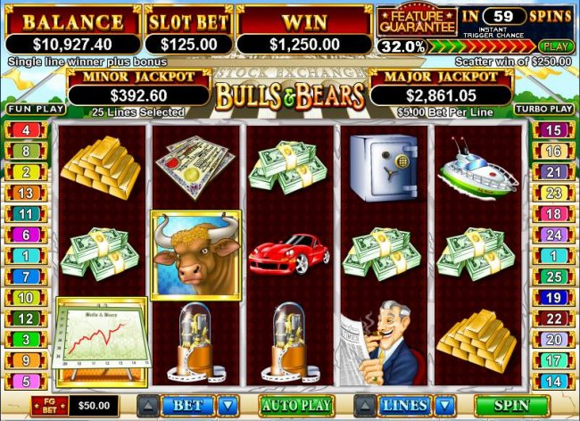 Bulls and Bears by Free Slots 247