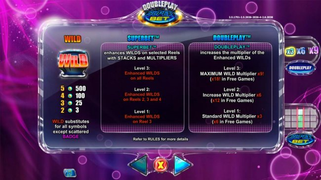 Free Slots 247 - Wild symbol paytable and superbet and doubleplay rules.