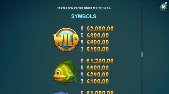 Paytable - High Value Symbols - Free Slots 247