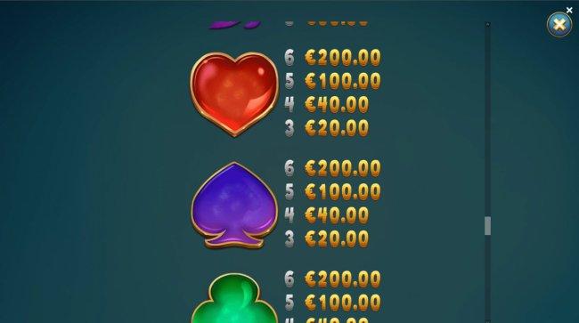 Free Slots 247 - Paytable - Low Value Symbols