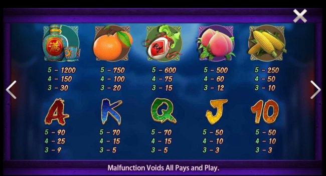 Free Slots 247 image of Gu Gu Gu