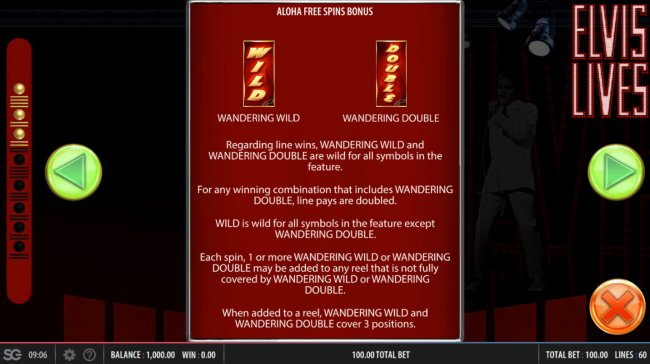 Aloha Free Spins Rules - Free Slots 247
