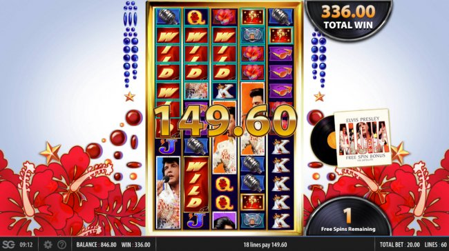 Stacked reels triggers multiple winning combinations - Free Slots 247