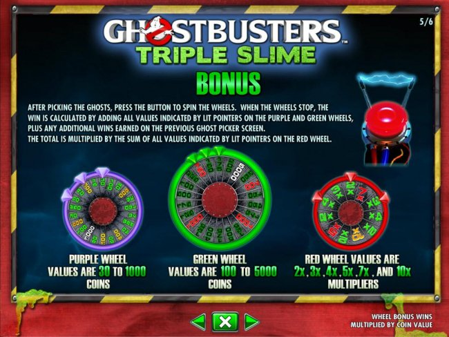 Images of Ghostbusters Triple Slime