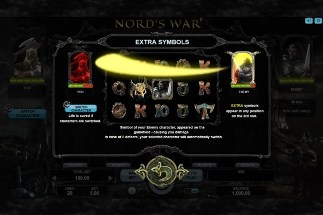 Nord's War by Free Slots 247