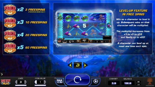 Free Slots 247 - Free Spins pay table and level-up feature rules.