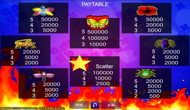 Classic Butterfly Hot by Free Slots 247