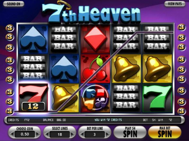 Free Slots 247 image of 7th Heaven