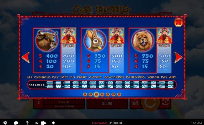 Free Slots 247 image of Cai Hong