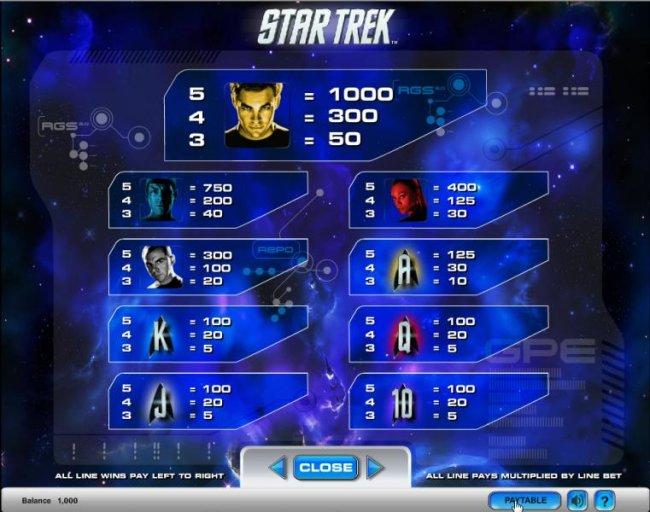 Star Trek slot game payout table - Free Slots 247