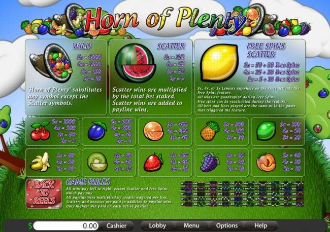 Free Slots 247 image of Horn of Plenty
