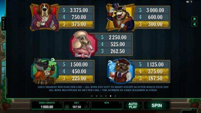 Medium Value Slot Game  Symbols Paytable by Free Slots 247